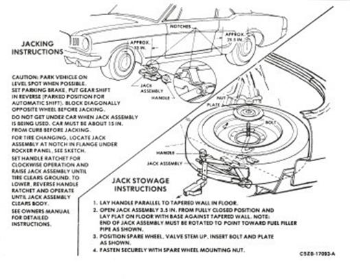 ford 1965 mustang jacking instructions decal
