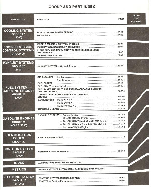 Ford 1980 Econoline  Bronco  U0026 Pick Up Truck Shop Manual